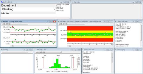 Quality Assurance Measurement Systems